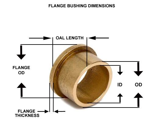 Sae 841 Sintered Flanged Bushings Amp Bearings Atlas Bronze